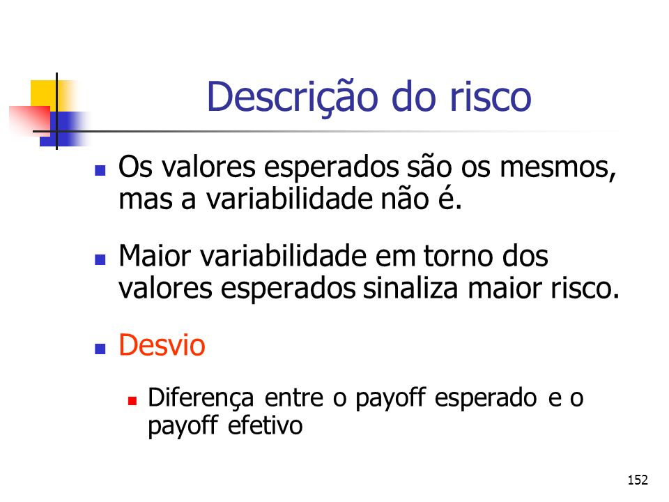 Descrição do risco Os valores esperados são os mesmos, mas a variabilidade não é.