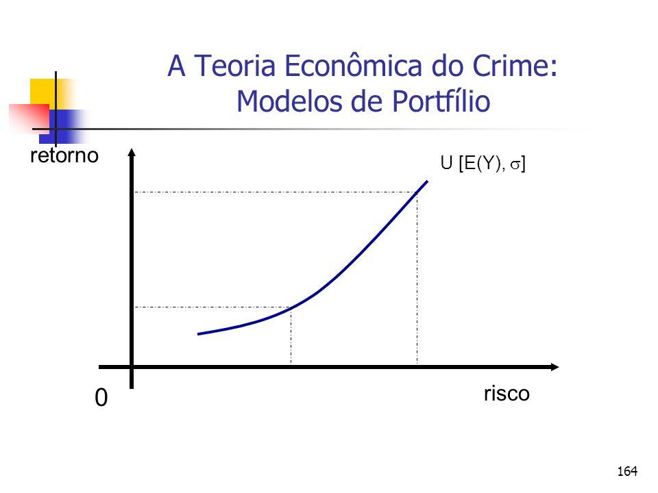 A Teoria Econômica do Crime: Modelos de Portfílio