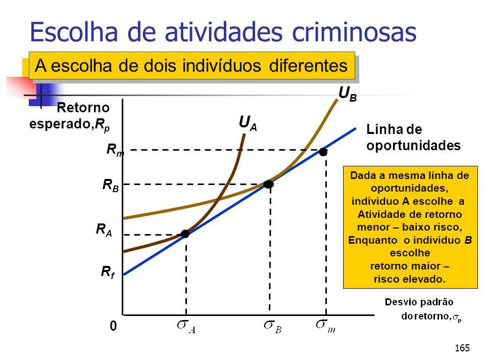 Escolha de atividades criminosas