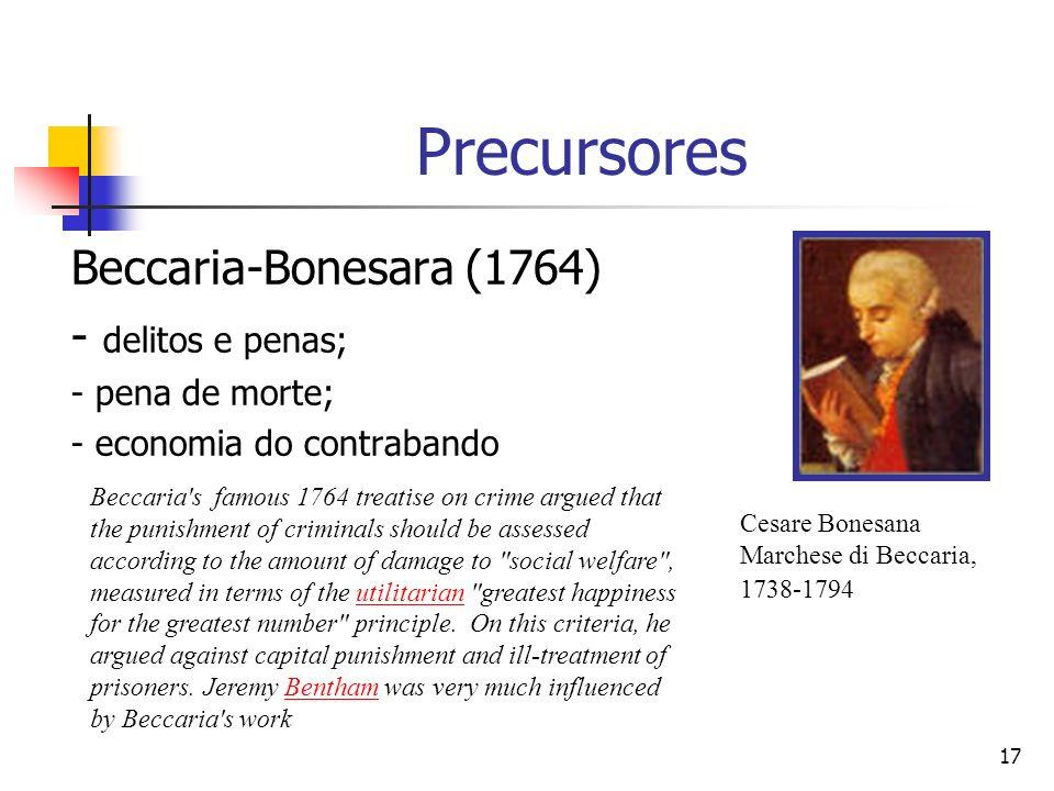 Precursores Beccaria-Bonesara (1764) - delitos e penas;