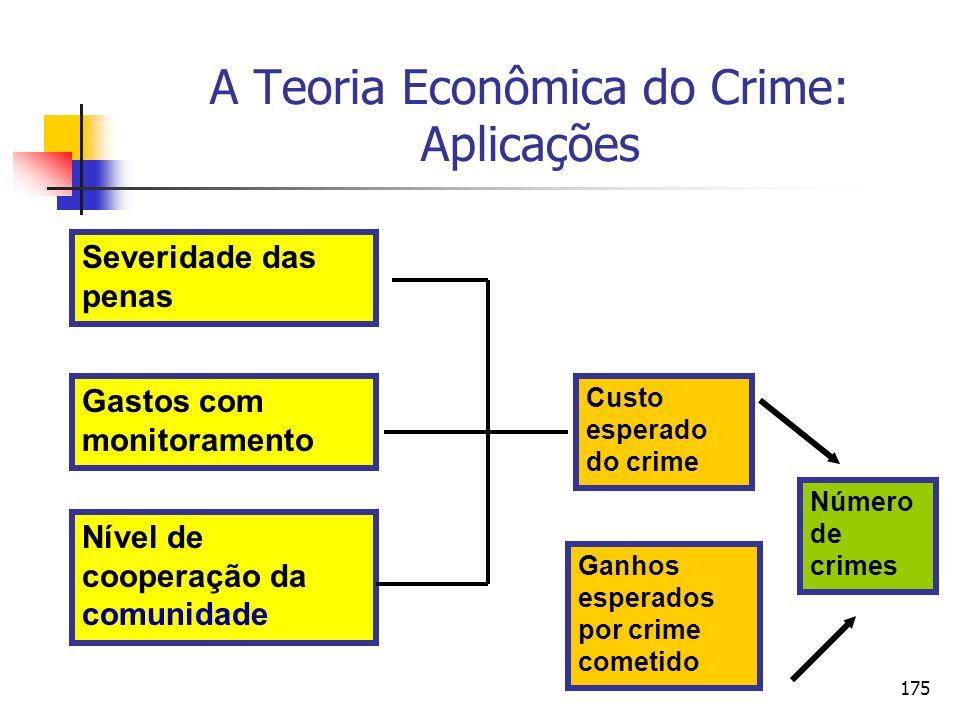 A Teoria Econômica do Crime: Aplicações