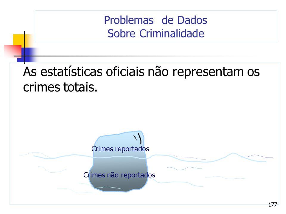 Problemas de Dados Sobre Criminalidade