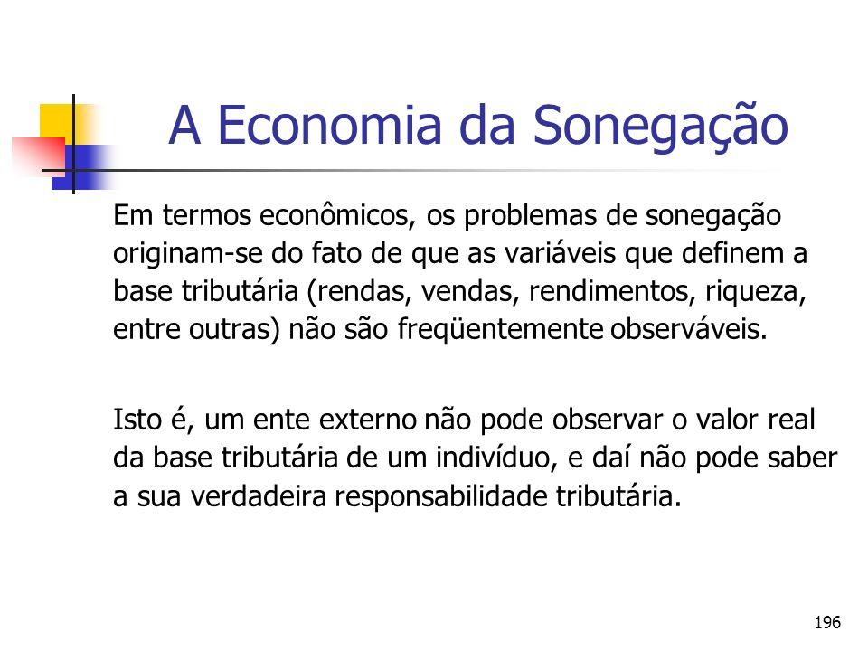 A Economia da Sonegação