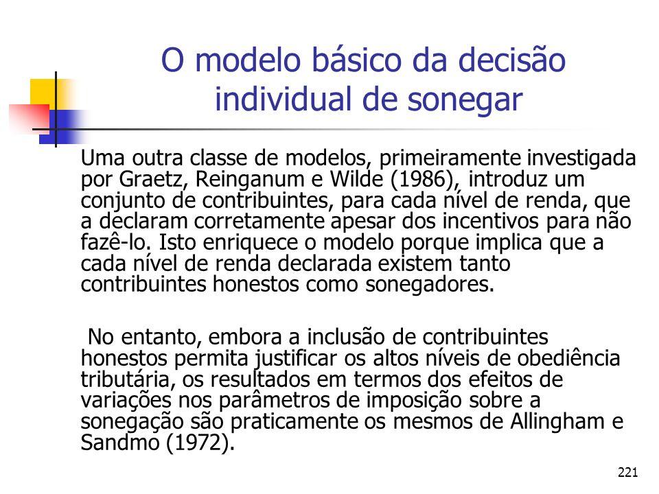 O modelo básico da decisão individual de sonegar