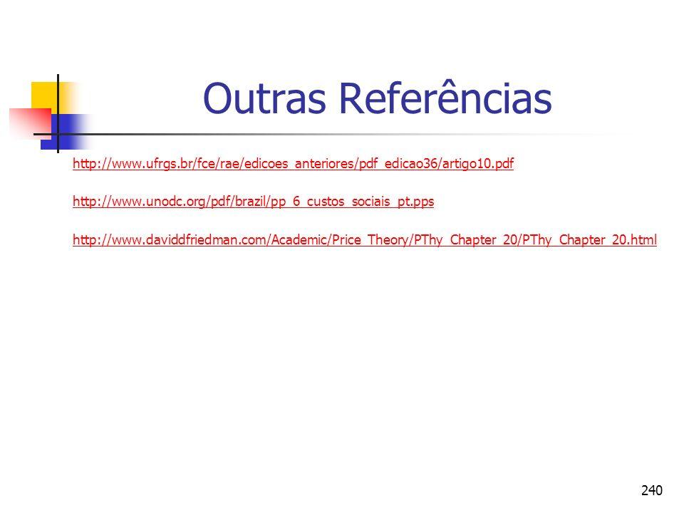 Outras Referências http://www.ufrgs.br/fce/rae/edicoes_anteriores/pdf_edicao36/artigo10.pdf.