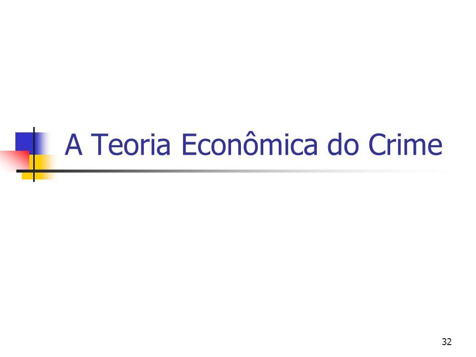 A Teoria Econômica do Crime