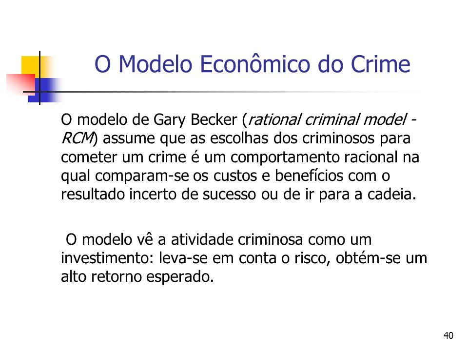 O Modelo Econômico do Crime