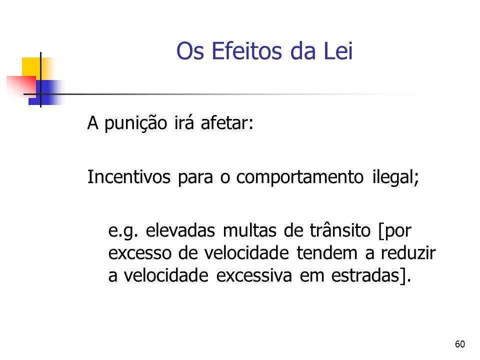 Os Efeitos da Lei A punição irá afetar: