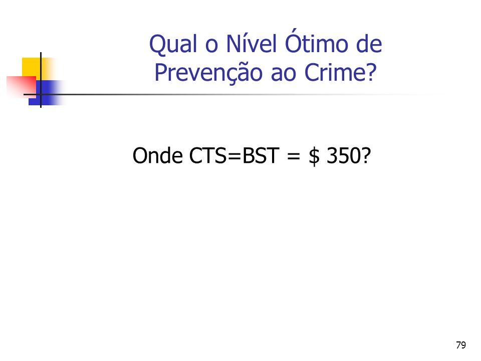 Qual o Nível Ótimo de Prevenção ao Crime