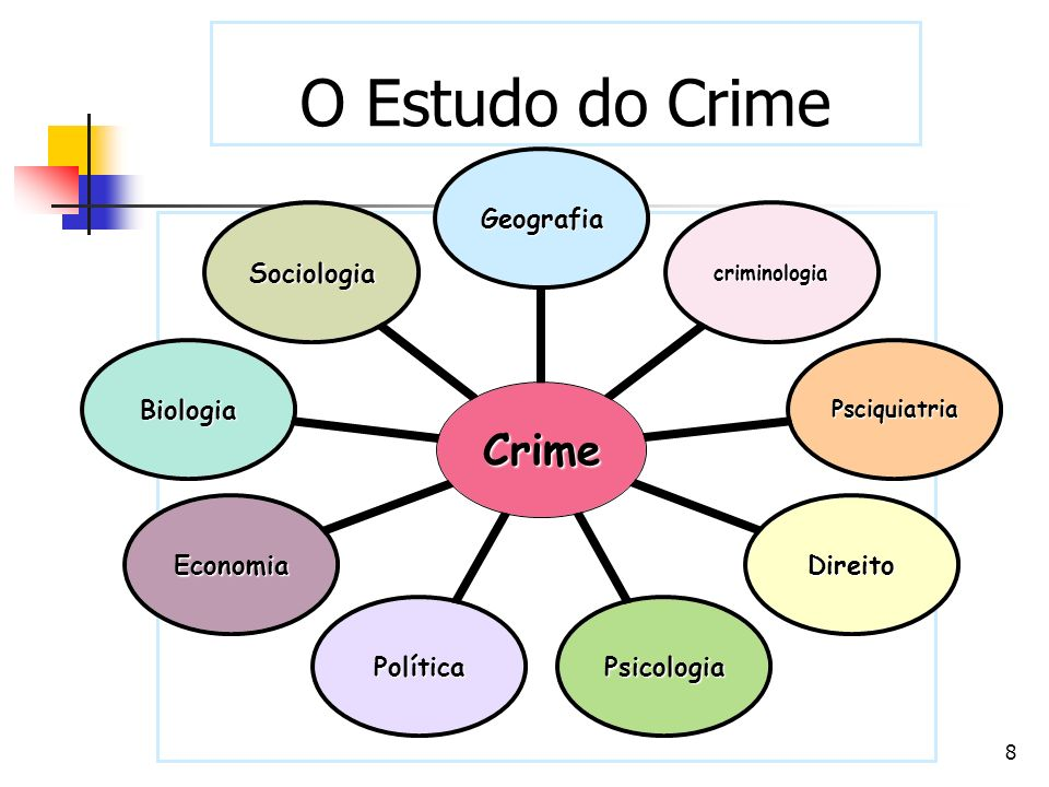 O Estudo do Crime