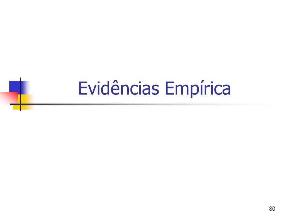 Evidências Empírica
