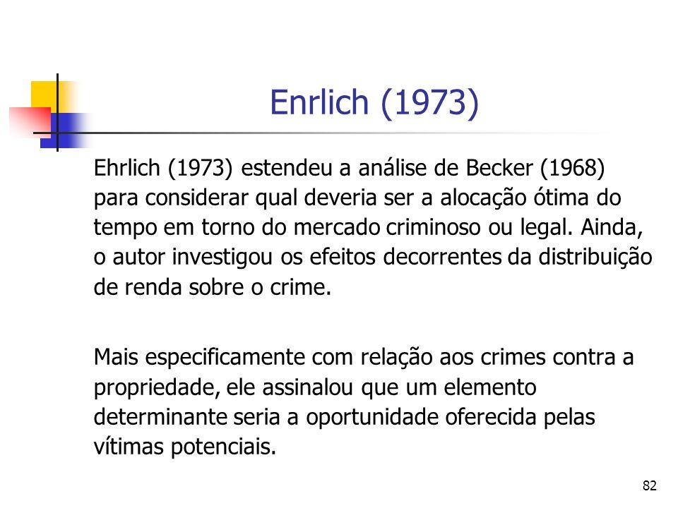 Enrlich (1973)