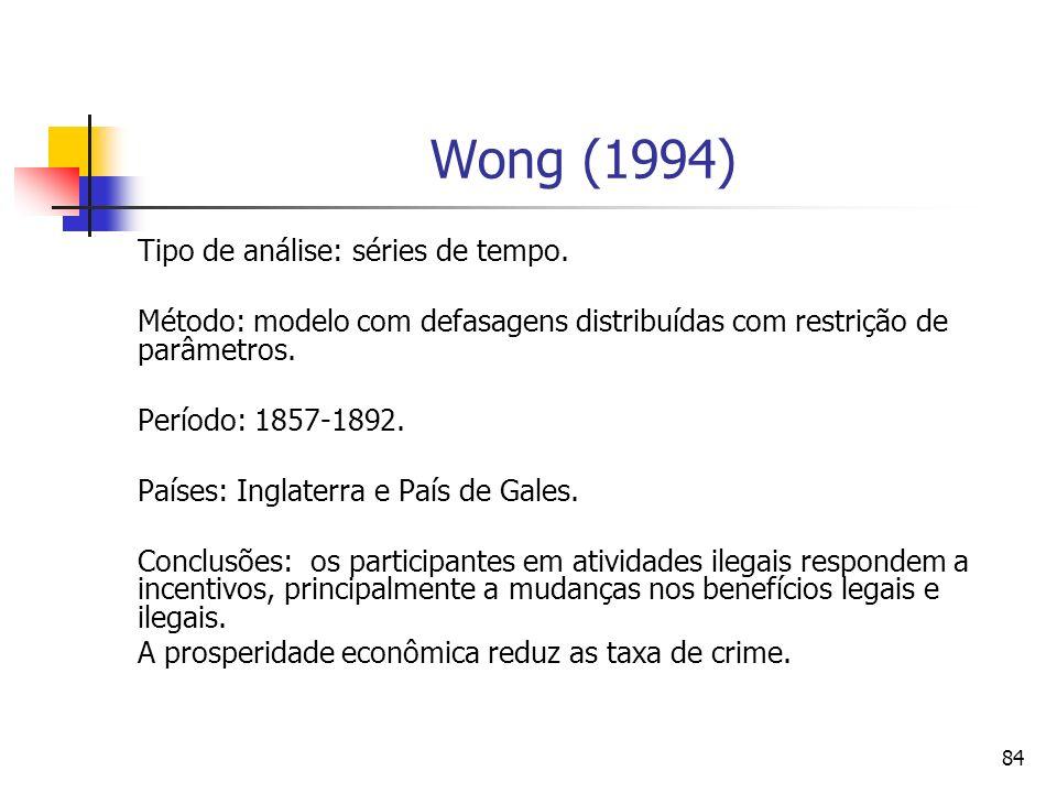 Wong (1994) Tipo de análise: séries de tempo.