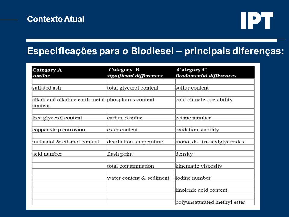 Especificações para o Biodiesel – principais diferenças: