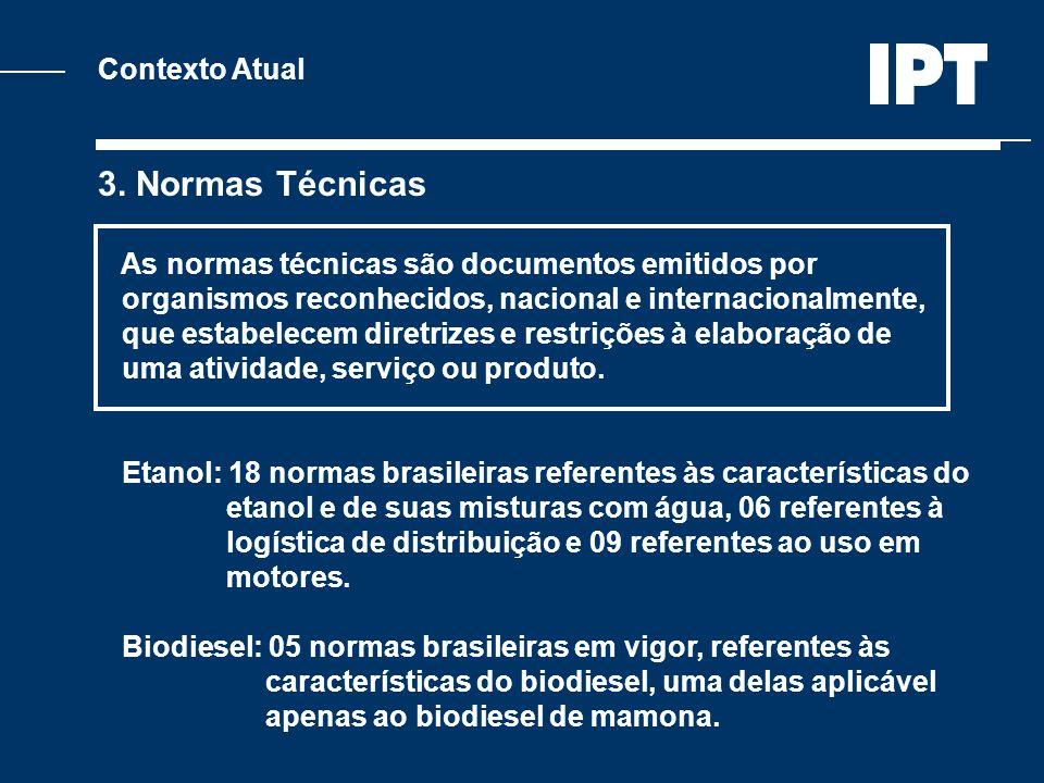 3. Normas Técnicas Contexto Atual