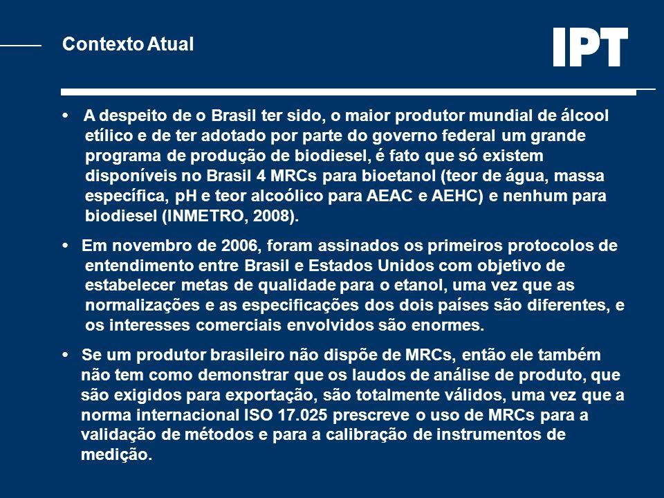 Contexto Atual • A despeito de o Brasil ter sido, o maior produtor mundial de álcool.