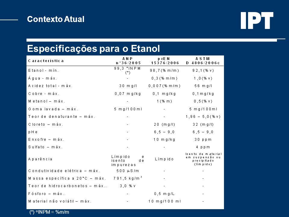 Especificações para o Etanol