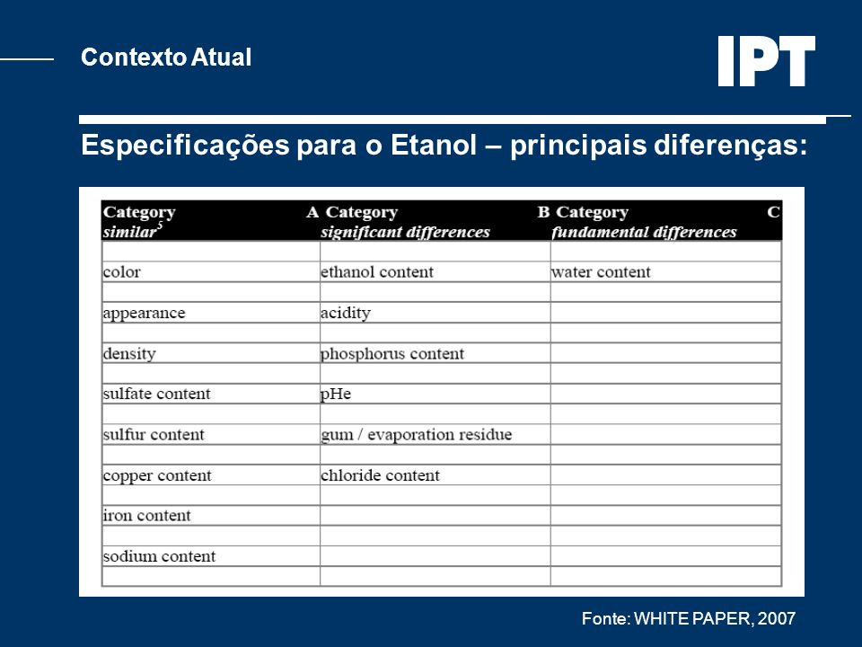 Especificações para o Etanol – principais diferenças: