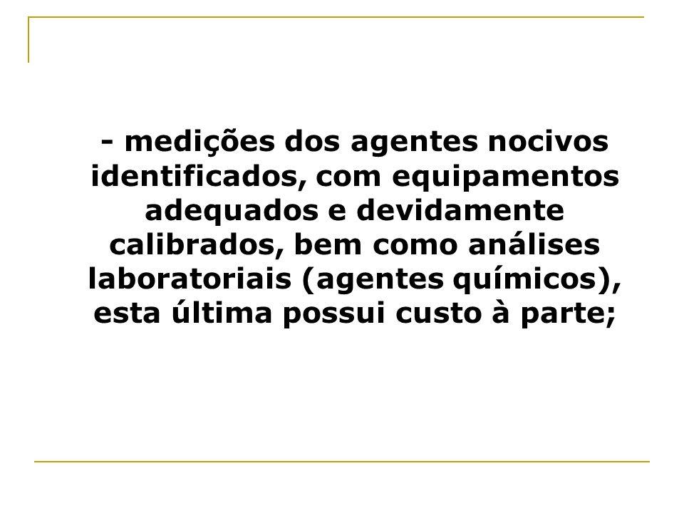 - medições dos agentes nocivos identificados, com equipamentos adequados e devidamente calibrados, bem como análises laboratoriais (agentes químicos), esta última possui custo à parte;