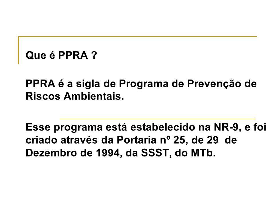 Que é PPRA PPRA é a sigla de Programa de Prevenção de Riscos Ambientais.