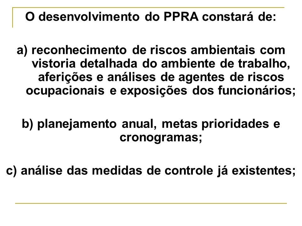 O desenvolvimento do PPRA constará de: