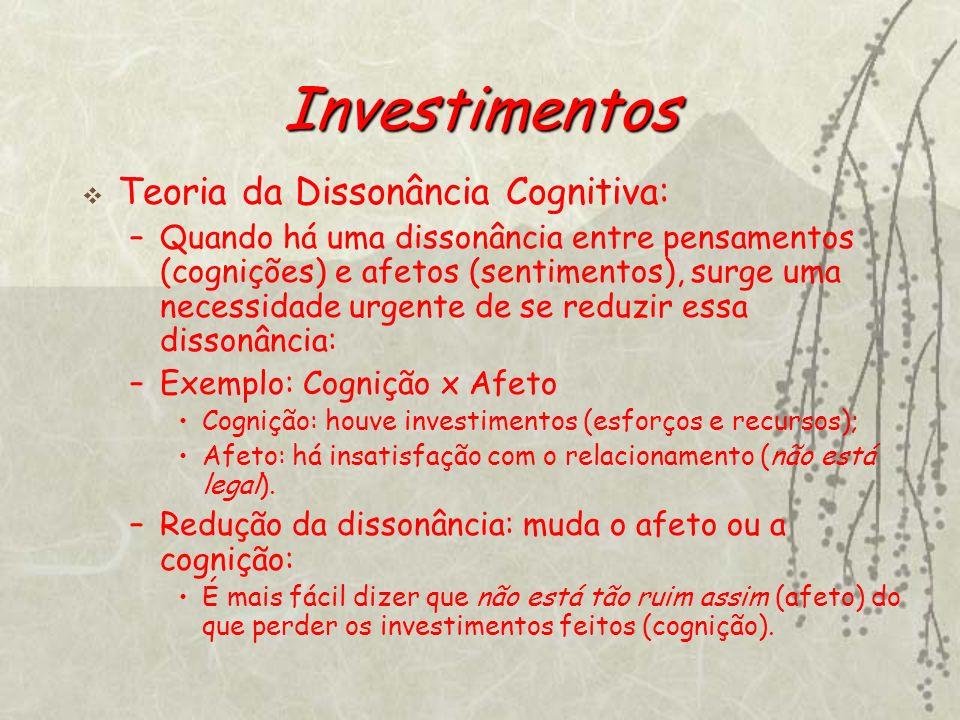 Investimentos Teoria da Dissonância Cognitiva: