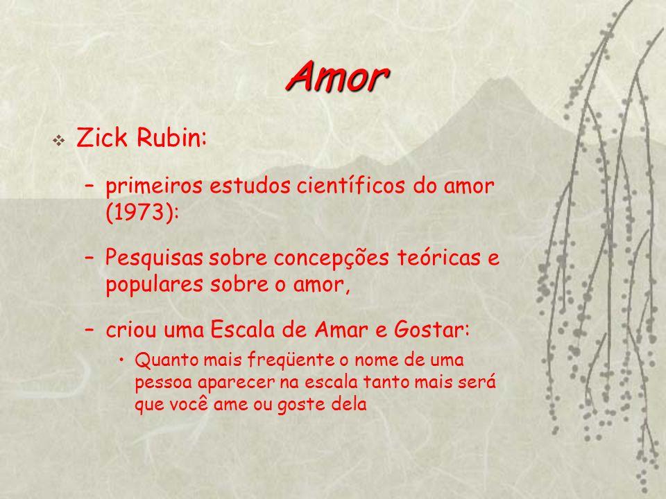 Amor Zick Rubin: primeiros estudos científicos do amor (1973):