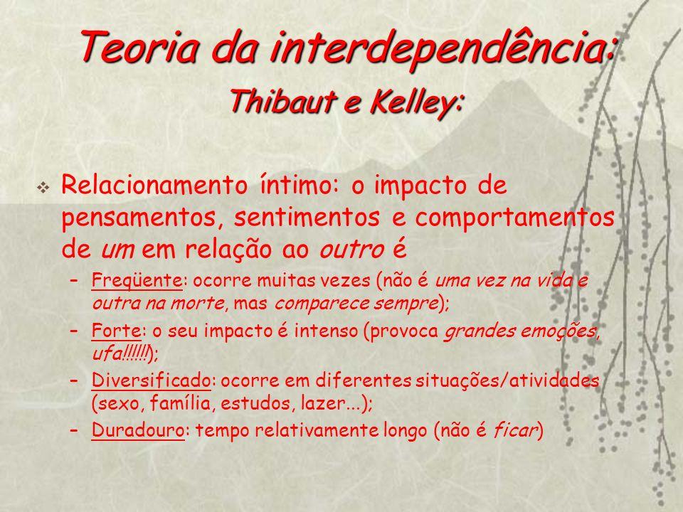 Teoria da interdependência: Thibaut e Kelley: