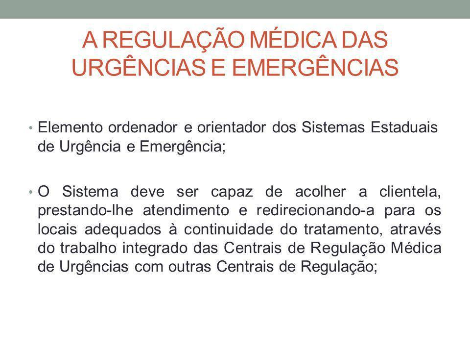 A REGULAÇÃO MÉDICA DAS URGÊNCIAS E EMERGÊNCIAS