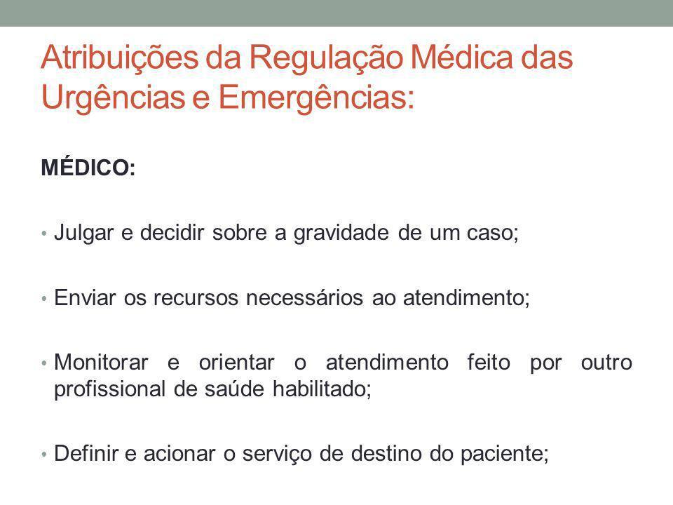 Atribuições da Regulação Médica das Urgências e Emergências: