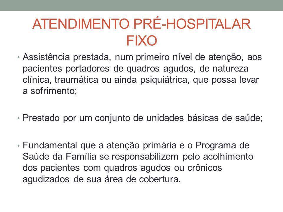 ATENDIMENTO PRÉ-HOSPITALAR FIXO