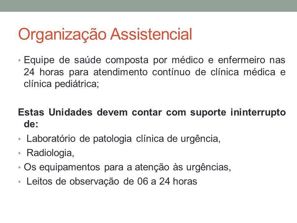 Organização Assistencial