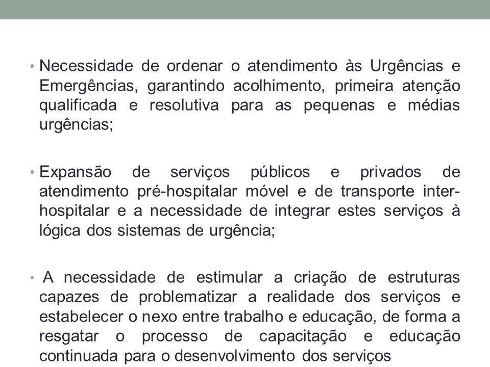 Necessidade de ordenar o atendimento às Urgências e Emergências, garantindo acolhimento, primeira atenção qualificada e resolutiva para as pequenas e médias urgências;