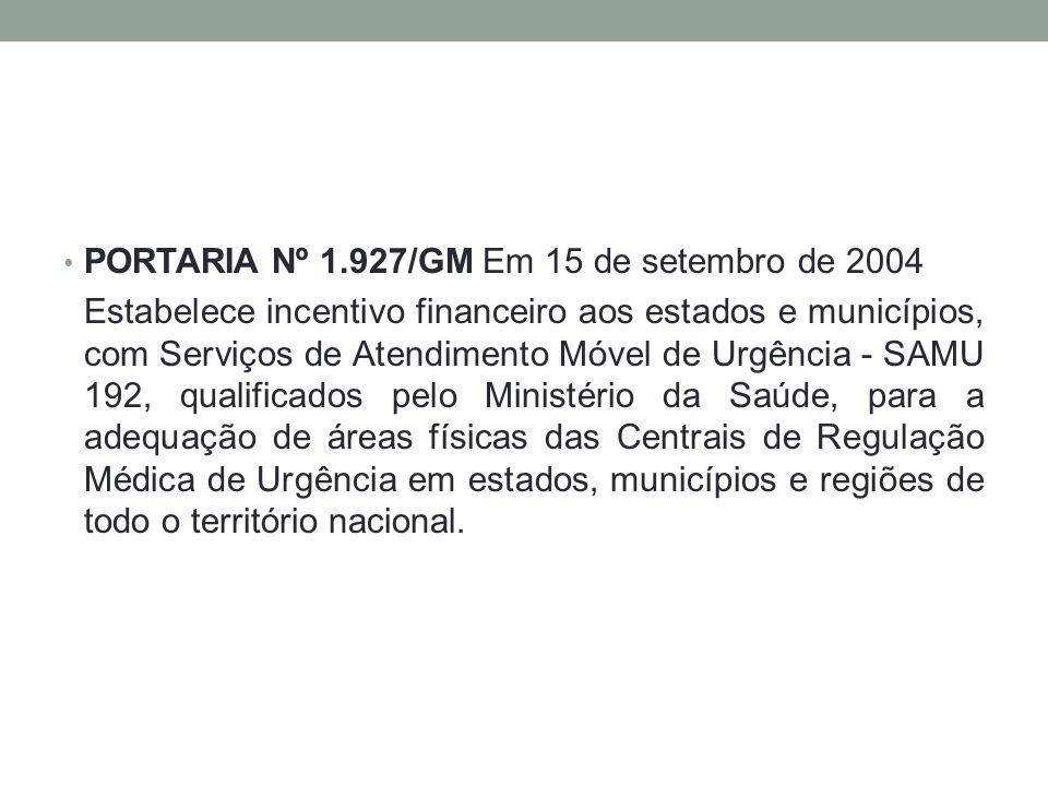 PORTARIA Nº 1.927/GM Em 15 de setembro de 2004