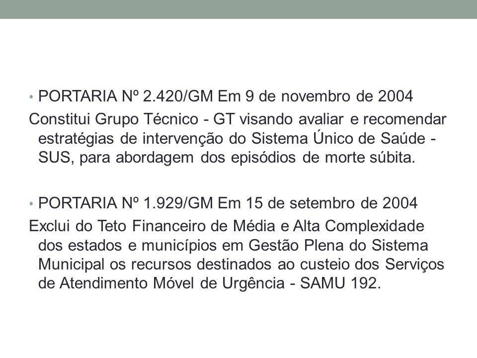PORTARIA Nº 2.420/GM Em 9 de novembro de 2004