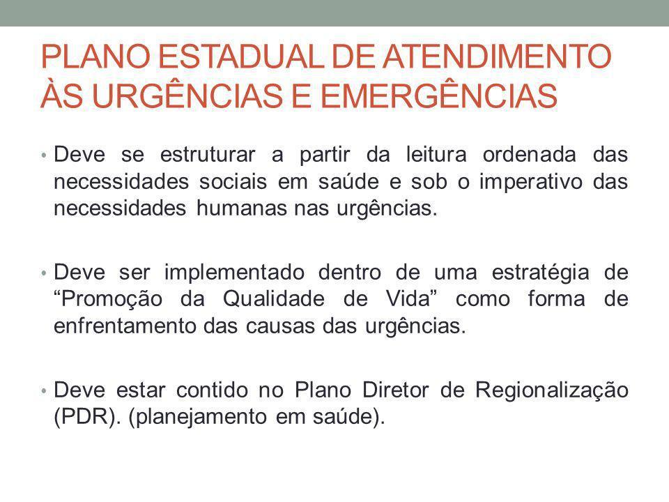PLANO ESTADUAL DE ATENDIMENTO ÀS URGÊNCIAS E EMERGÊNCIAS