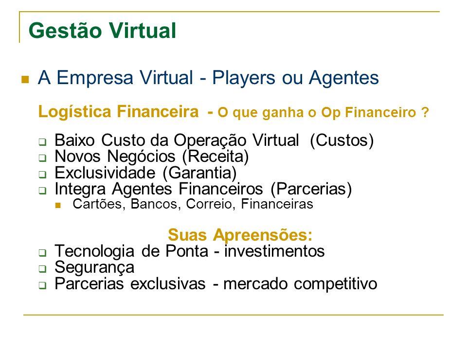 Gestão Virtual A Empresa Virtual - Players ou Agentes