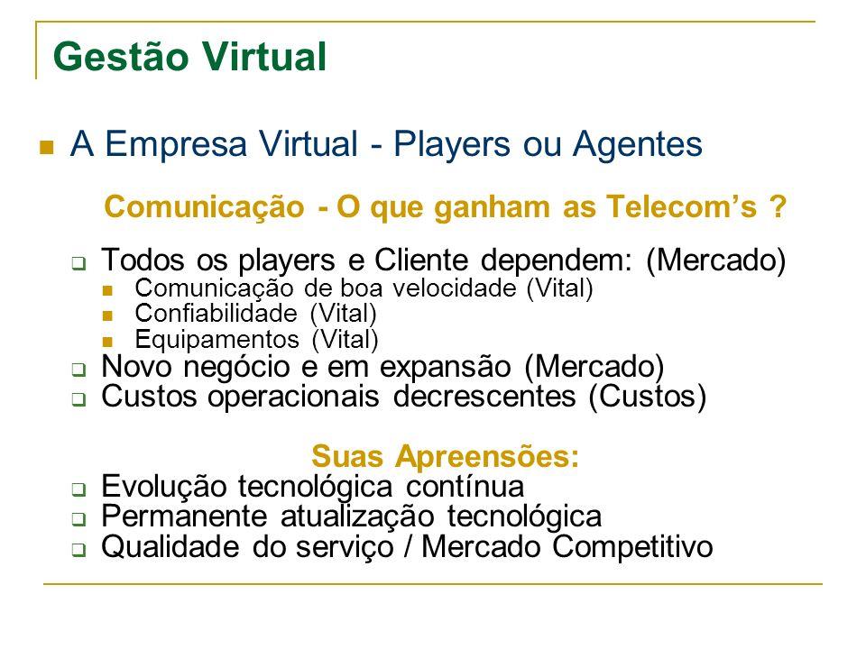 Comunicação - O que ganham as Telecom's