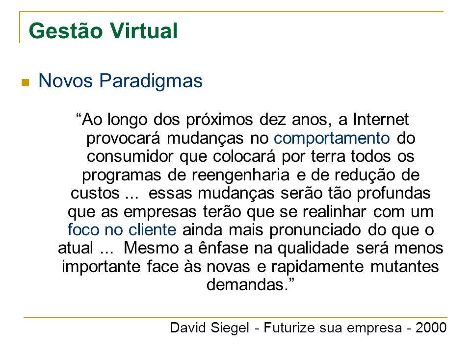 Gestão Virtual Novos Paradigmas