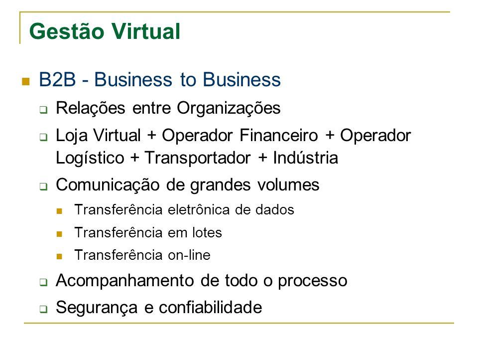 Gestão Virtual B2B - Business to Business Relações entre Organizações