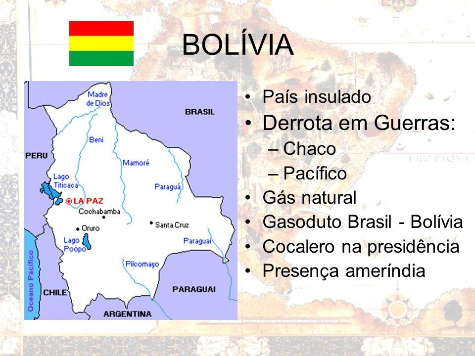BOLÍVIA Derrota em Guerras: País insulado Chaco Pacífico Gás natural