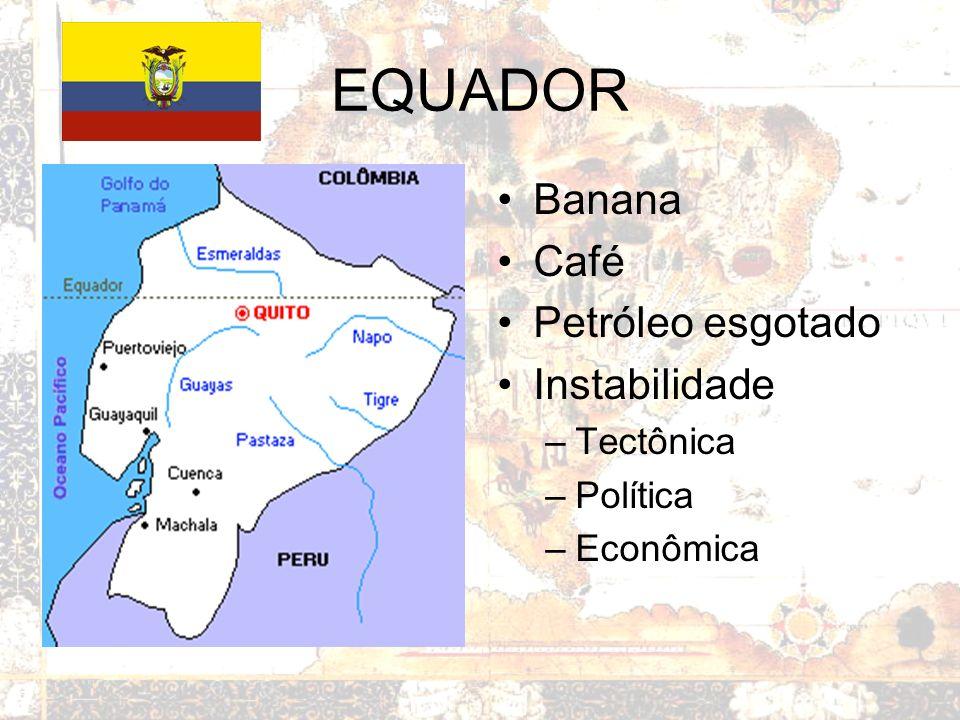 EQUADOR Banana Café Petróleo esgotado Instabilidade Tectônica Política