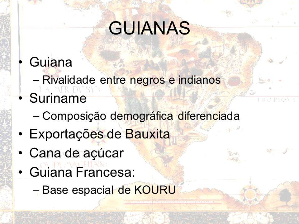 GUIANAS Guiana Suriname Exportações de Bauxita Cana de açúcar