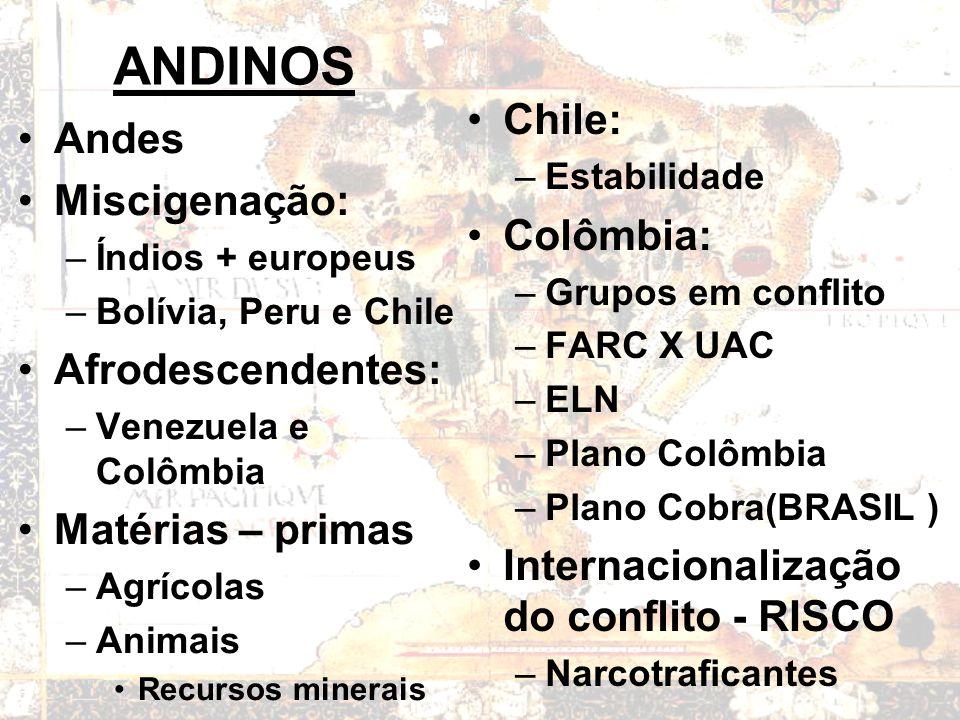 ANDINOS Chile: Andes Miscigenação: Colômbia: Afrodescendentes: