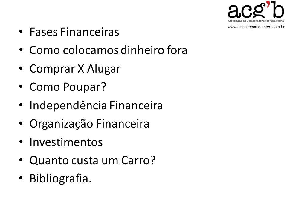 Fases Financeiras Como colocamos dinheiro fora. Comprar X Alugar. Como Poupar Independência Financeira.
