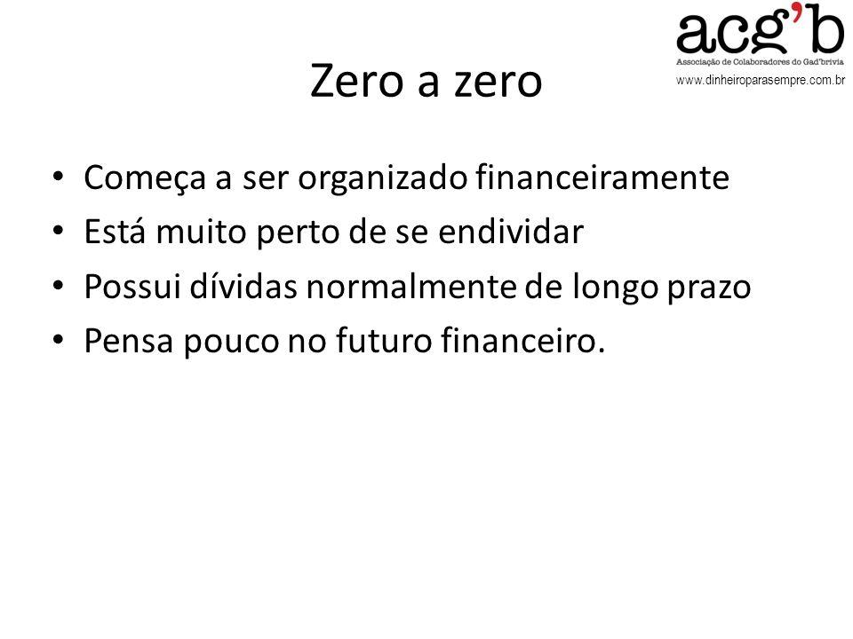 Zero a zero Começa a ser organizado financeiramente
