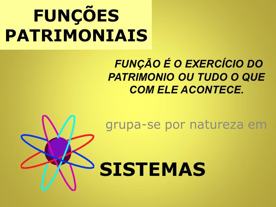SISTEMAS FUNÇÕES PATRIMONIAIS