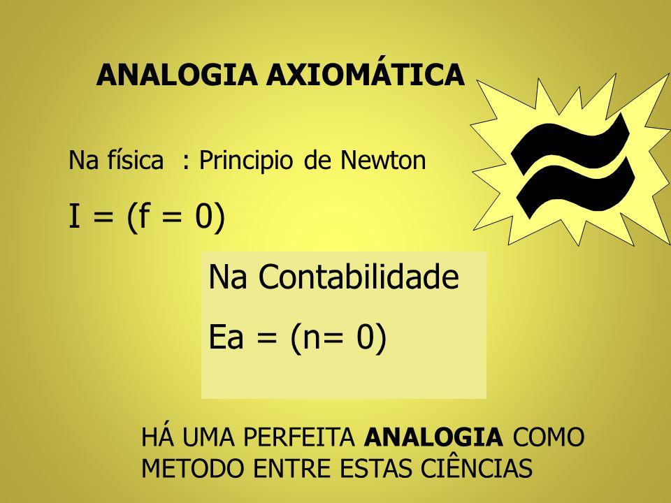 I = (f = 0) Na Contabilidade Ea = (n= 0) ANALOGIA AXIOMÁTICA