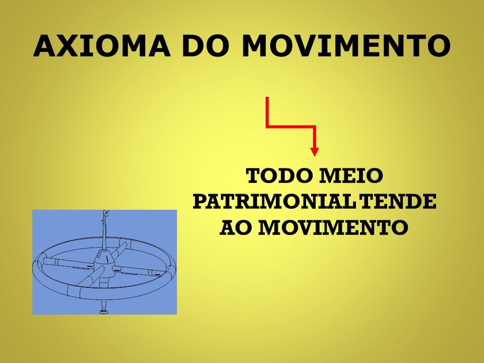 TODO MEIO PATRIMONIAL TENDE AO MOVIMENTO