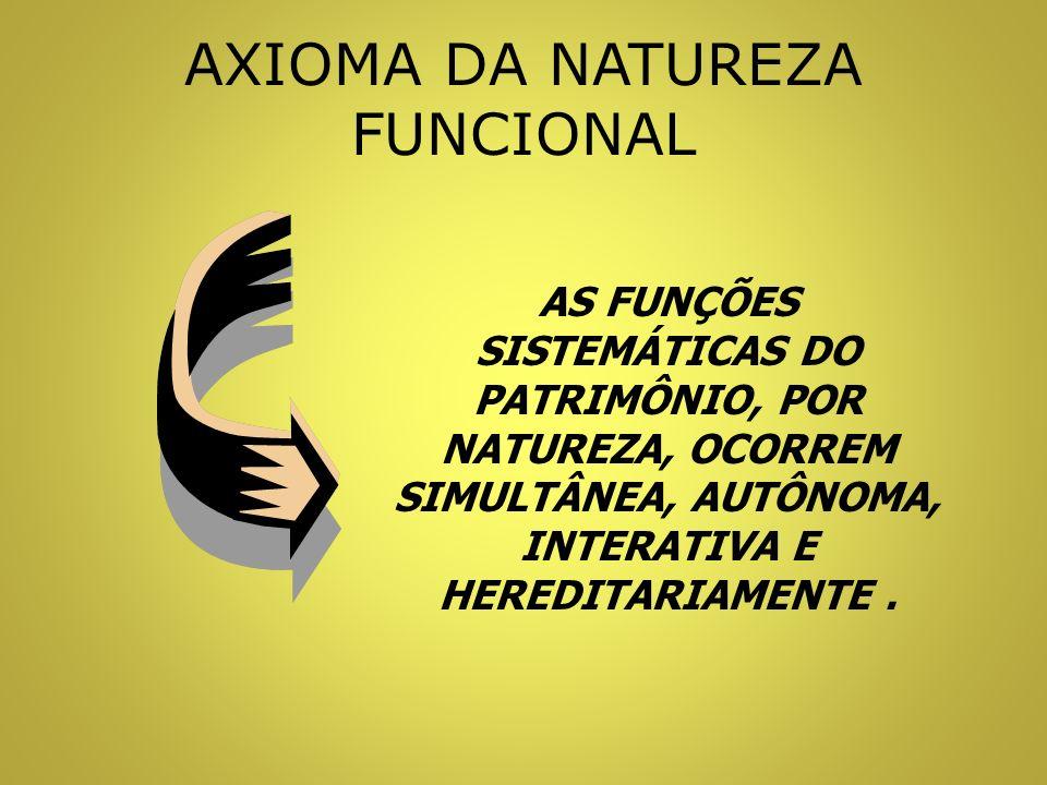 AXIOMA DA NATUREZA FUNCIONAL